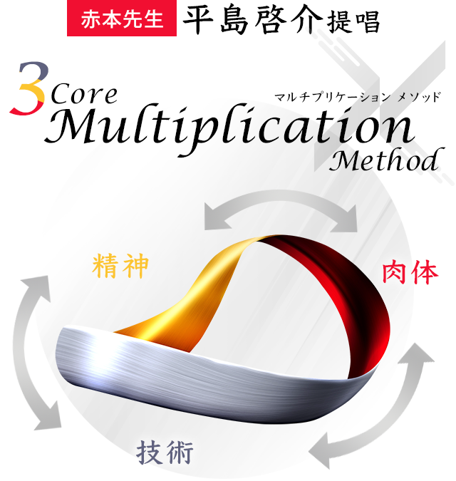 3core multiplication method